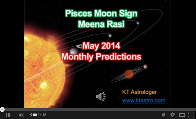 the youtube video below for transit predictions or continue reading